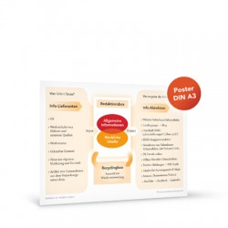 PreSales Marketing Grafik Redaktionsbox A3