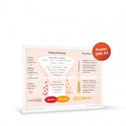 PreSales Marketing Grafik Verkaufstrichter A3