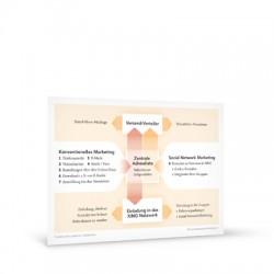 PreSales Marketing Grafik Adressliste A4