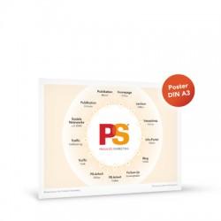 PreSales Marketing Grafik Bestandteile A3